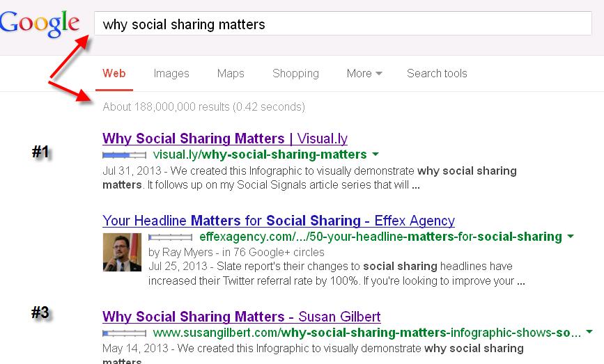 why social sharing matterss